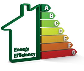 energy efficiency for windows